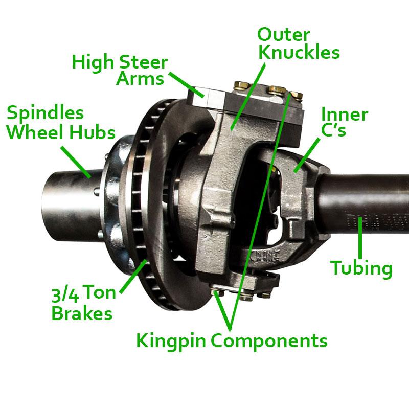 Crane 14 Bolt Kingpin 60 Roller Kit with 3/4 Ton Brakes